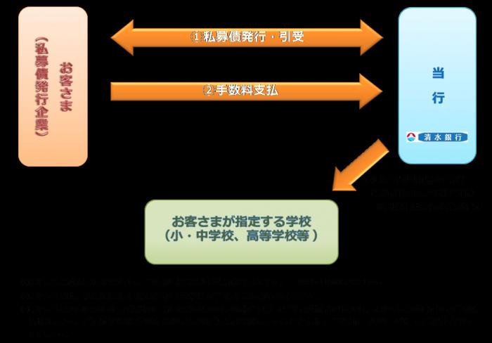 スキーム図.pngのサムネイル画像