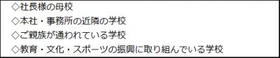 私募債③.pngのサムネイル画像のサムネイル画像