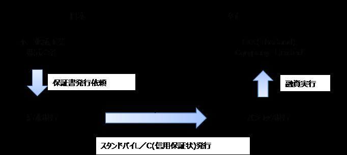 20181025図.png