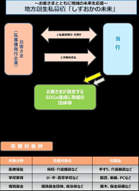 202011shibosai.pngのサムネイル画像