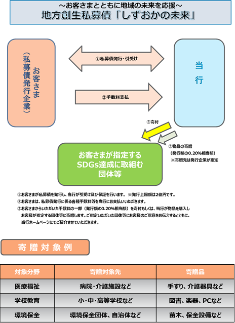 202011shibosai.pngのサムネイル画像のサムネイル画像