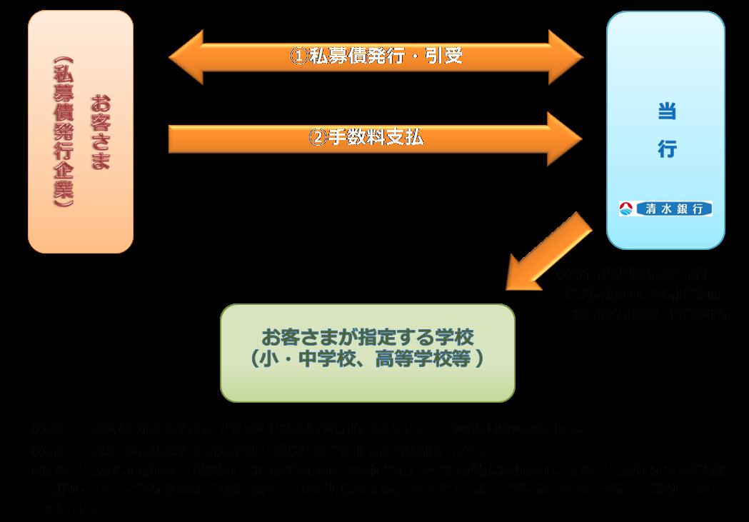 スキーム図.png